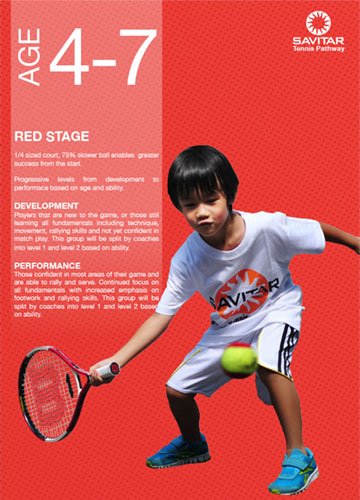 T2 tennis promo registration coupon codes